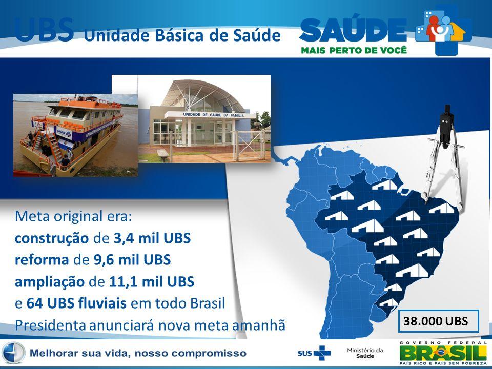UBS Unidade Básica de Saúde