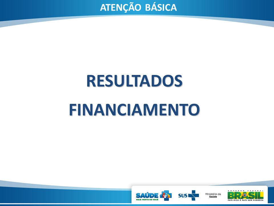 RESULTADOS FINANCIAMENTO