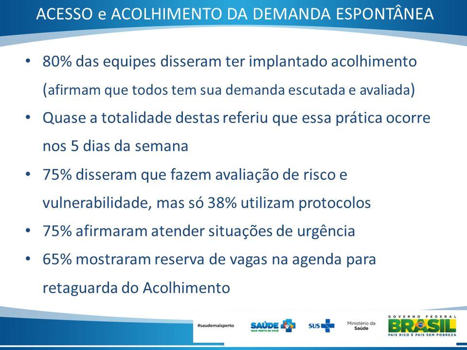 ACESSO e ACOLHIMENTO DA DEMANDA ESPONTÂNEA