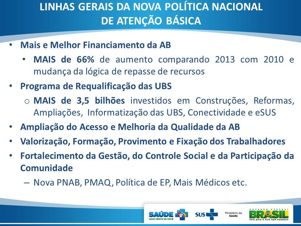 LINHAS GERAIS DA NOVA POLÍTICA NACIONAL DE ATENÇÃO BÁSICA