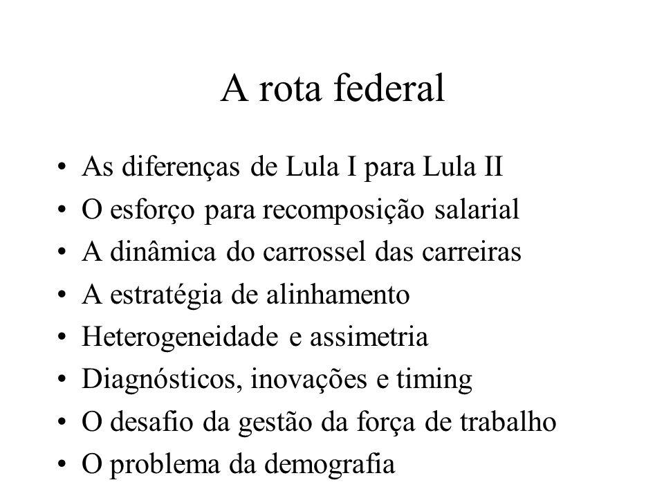 A rota federal As diferenças de Lula I para Lula II