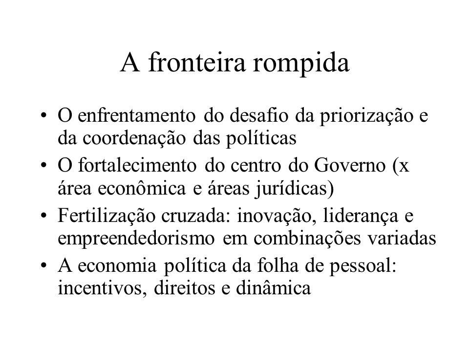 A fronteira rompida O enfrentamento do desafio da priorização e da coordenação das políticas.