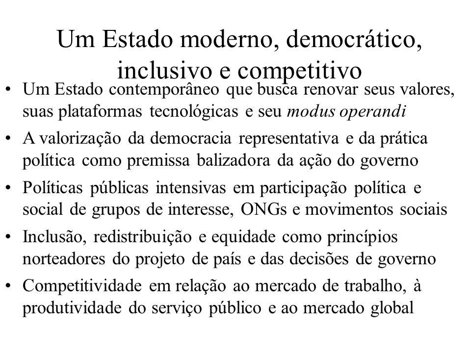 Um Estado moderno, democrático, inclusivo e competitivo