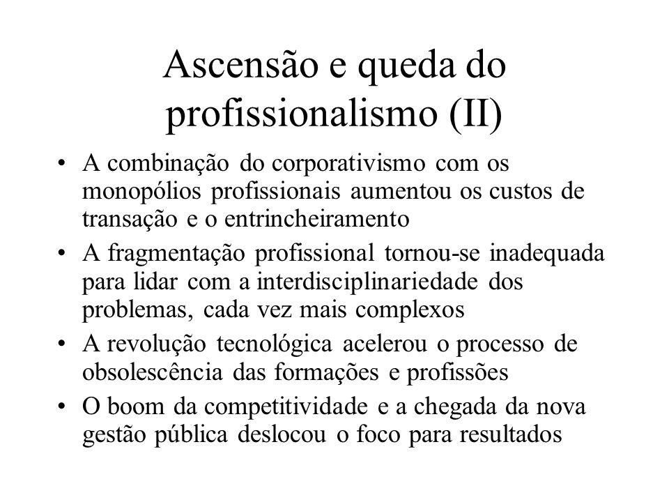 Ascensão e queda do profissionalismo (II)