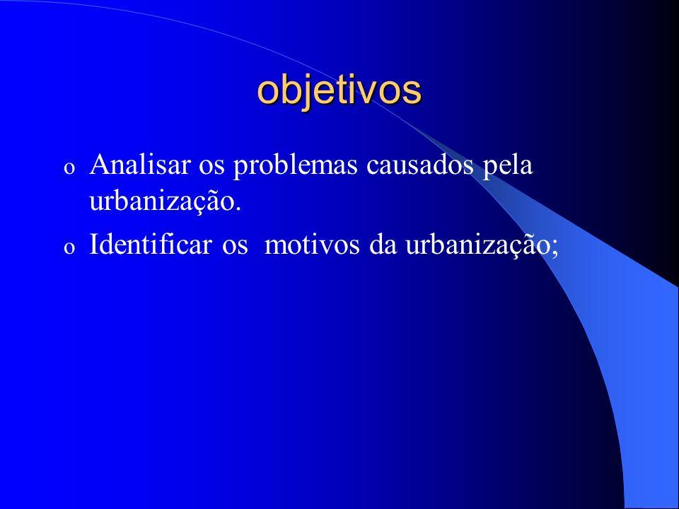 objetivos Analisar os problemas causados pela urbanização.