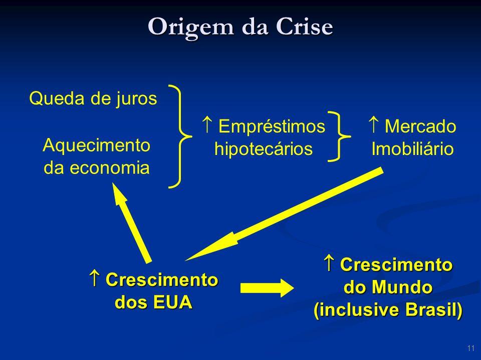  Crescimento do Mundo (inclusive Brasil)