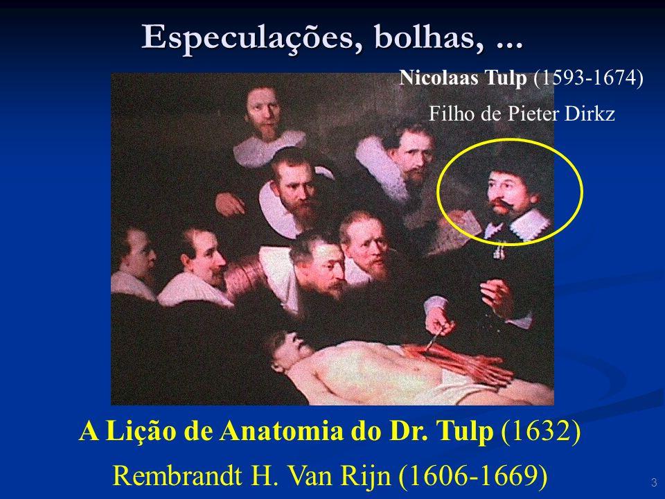 Especulações, bolhas, ... A Lição de Anatomia do Dr. Tulp (1632)