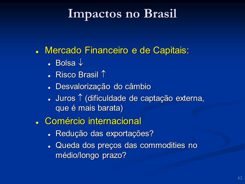 Impactos no Brasil Mercado Financeiro e de Capitais:
