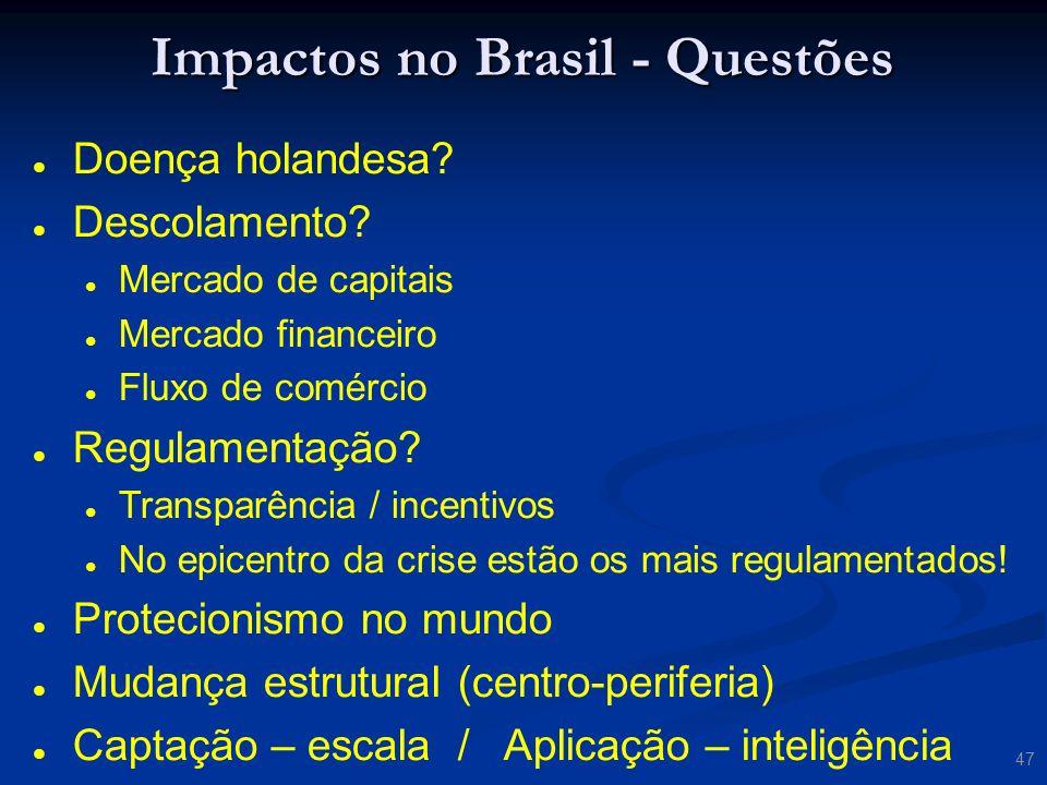 Impactos no Brasil - Questões