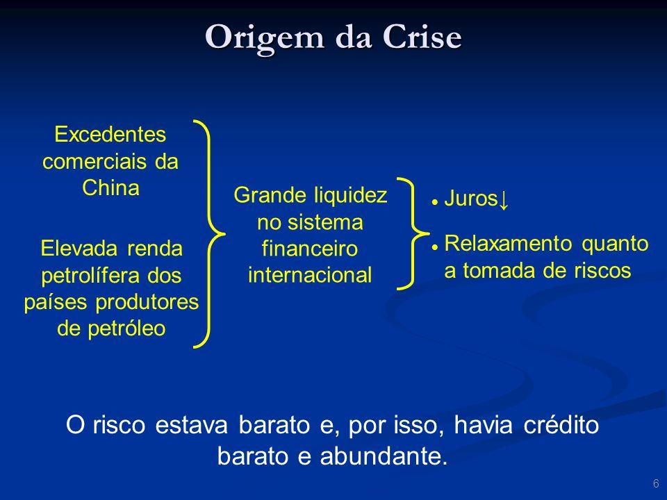 Origem da Crise Excedentes comerciais da China. Grande liquidez no sistema financeiro internacional.