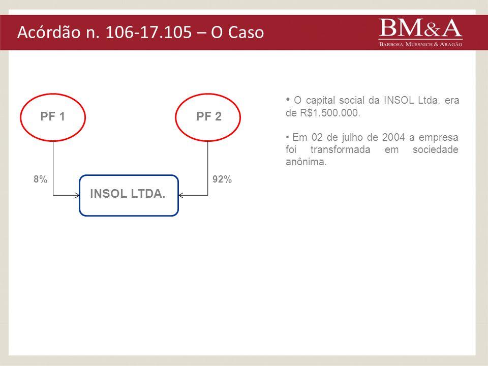 Acórdão n. 106-17.105 – O Caso O capital social da INSOL Ltda. era de R$1.500.000.