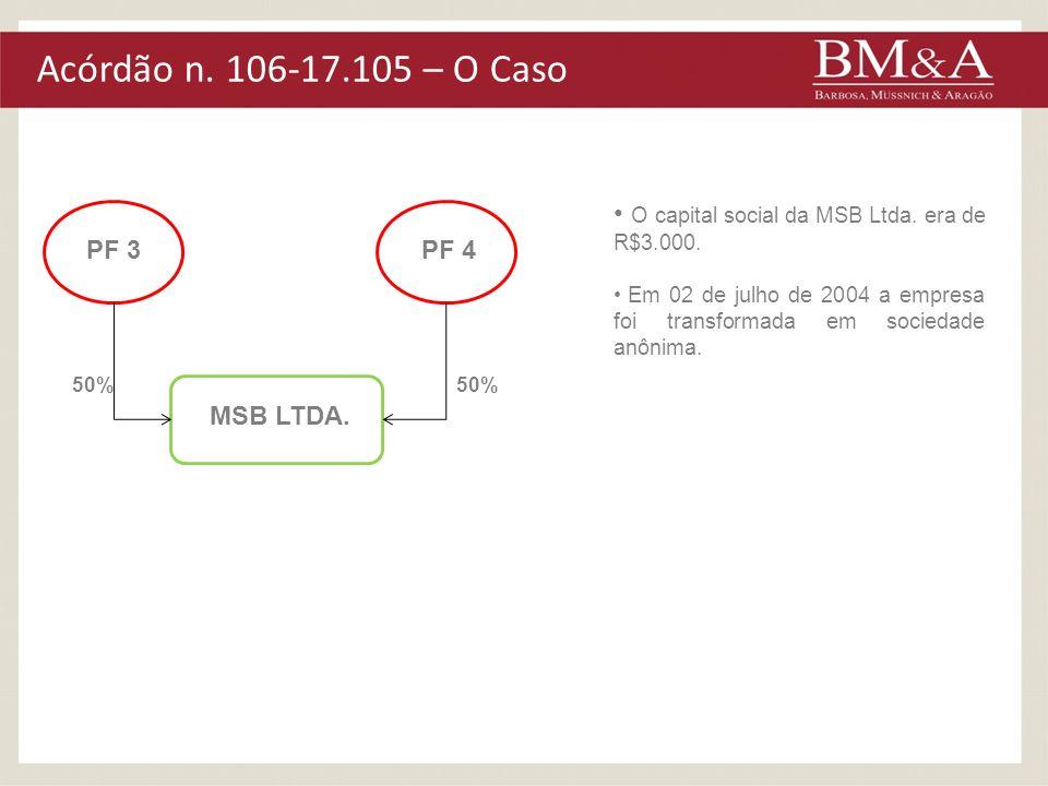 Acórdão n. 106-17.105 – O Caso O capital social da MSB Ltda. era de R$3.000. Em 02 de julho de 2004 a empresa foi transformada em sociedade anônima.