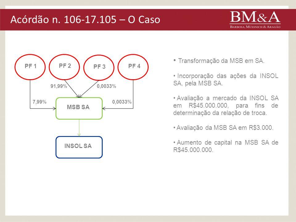 Acórdão n. 106-17.105 – O Caso Transformação da MSB em SA.