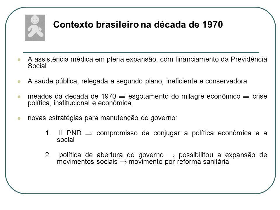 Contexto brasileiro na década de 1970