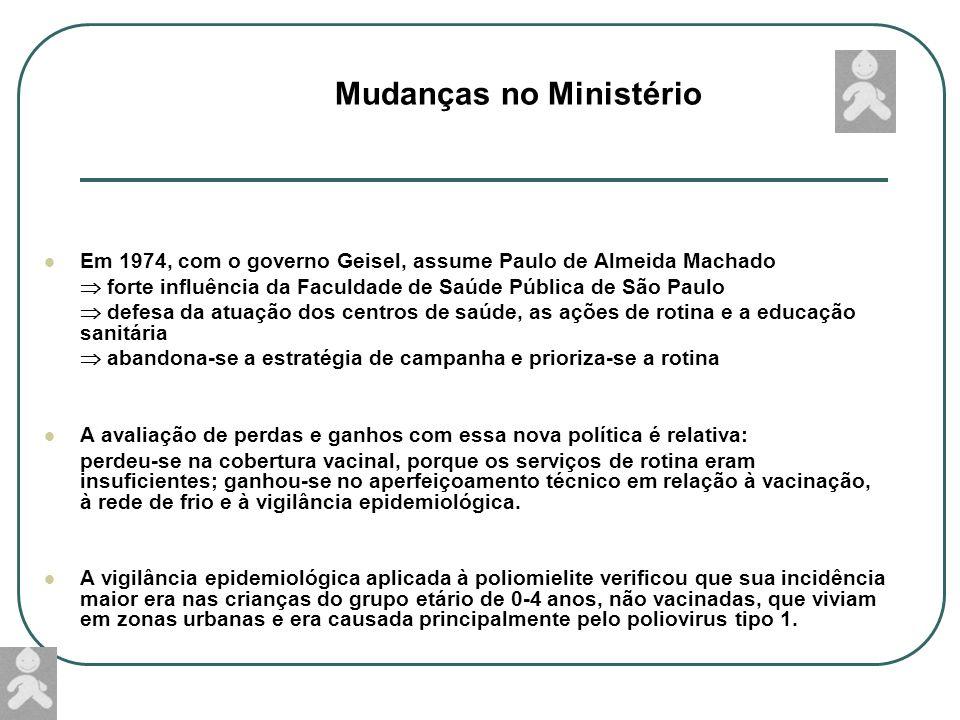 Mudanças no Ministério