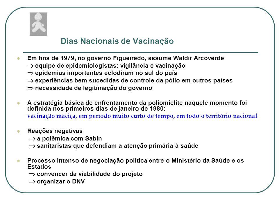 Dias Nacionais de Vacinação