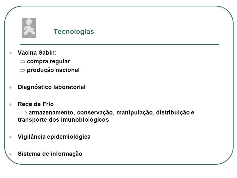 Diagnóstico laboratorial Rede de Frio