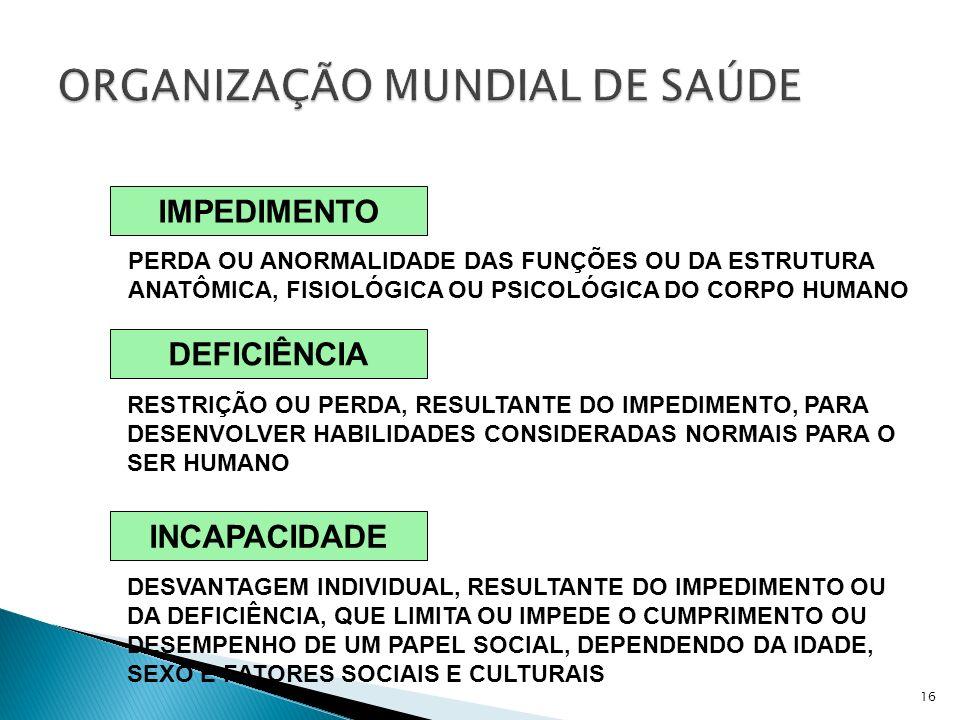 ORGANIZAÇÃO MUNDIAL DE SAÚDE