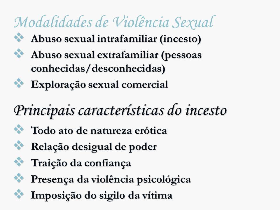 Modalidades de Violência Sexual
