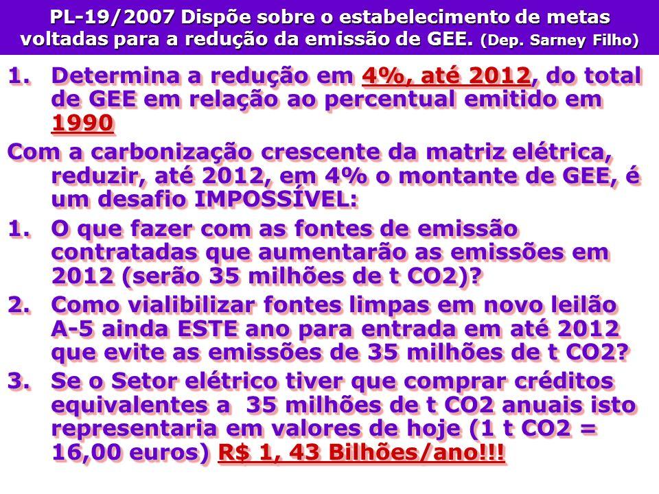 PL-19/2007 Dispõe sobre o estabelecimento de metas voltadas para a redução da emissão de GEE. (Dep. Sarney Filho)