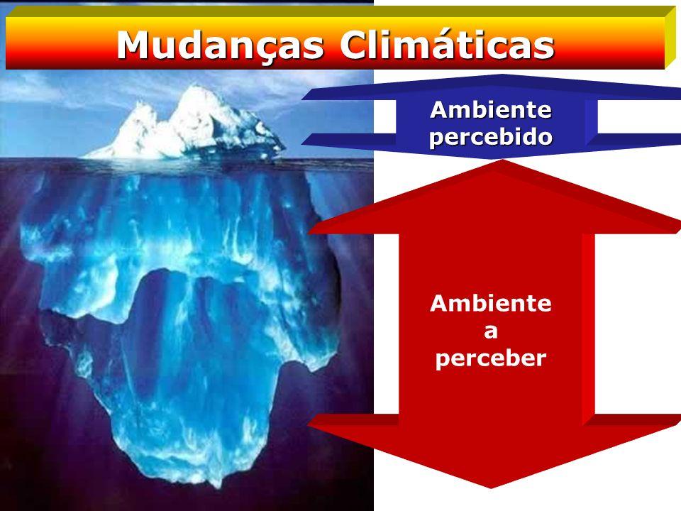 Mudanças Climáticas Ambiente percebido Ambiente a perceber