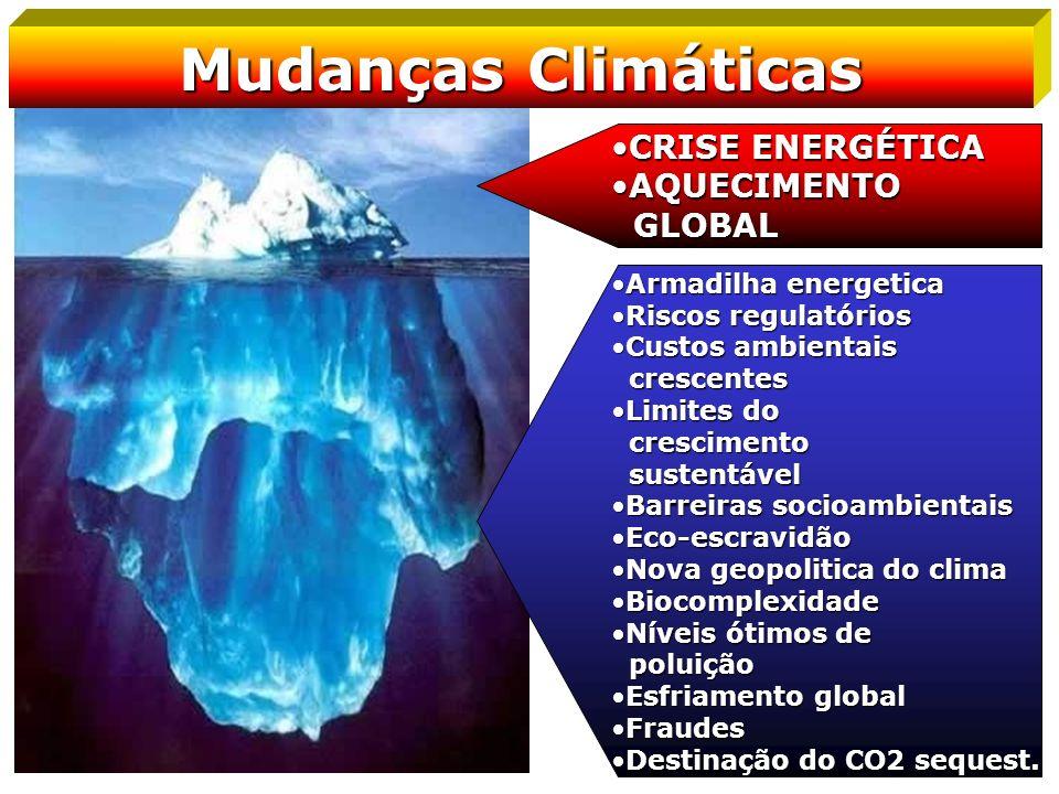 Mudanças Climáticas CRISE ENERGÉTICA AQUECIMENTO GLOBAL