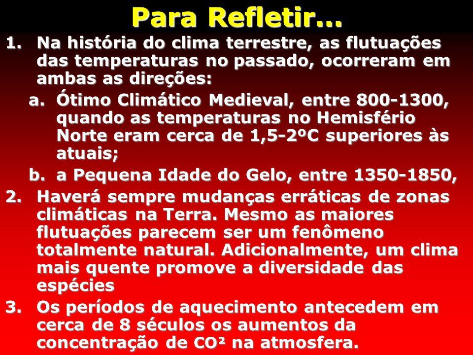 Para Refletir... Na história do clima terrestre, as flutuações das temperaturas no passado, ocorreram em ambas as direções: