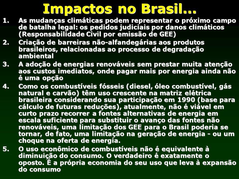 Impactos no Brasil...