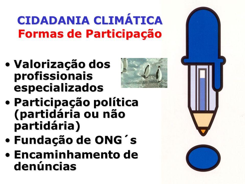 CIDADANIA CLIMÁTICA Formas de Participação