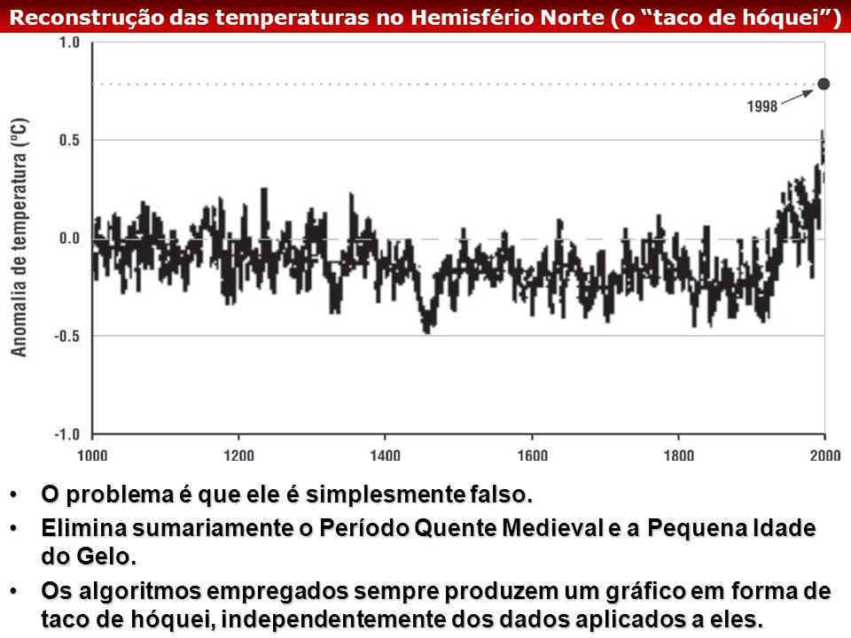 Reconstrução das temperaturas no Hemisfério Norte (o taco de hóquei )