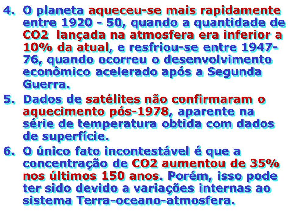 O planeta aqueceu-se mais rapidamente entre 1920 - 50, quando a quantidade de CO2 lançada na atmosfera era inferior a 10% da atual, e resfriou-se entre 1947-76, quando ocorreu o desenvolvimento econômico acelerado após a Segunda Guerra.