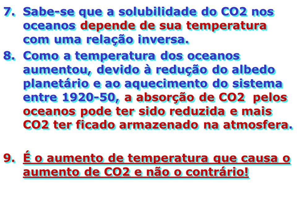 Sabe-se que a solubilidade do CO2 nos oceanos depende de sua temperatura com uma relação inversa.