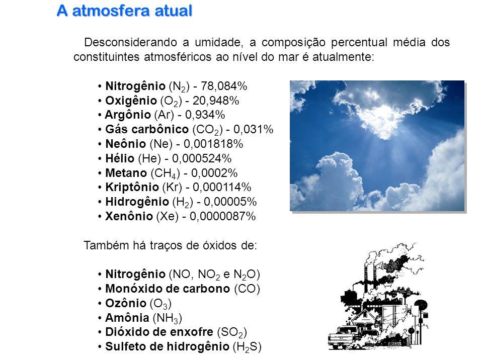 A atmosfera atualDesconsiderando a umidade, a composição percentual média dos constituintes atmosféricos ao nível do mar é atualmente: