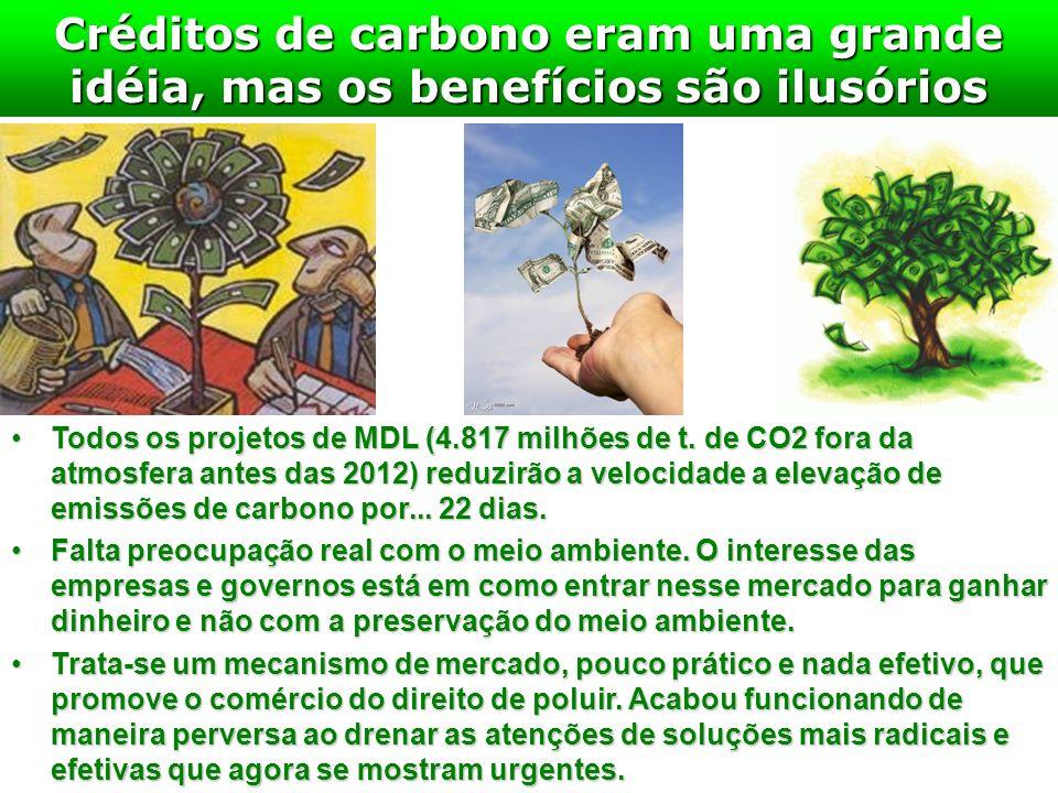 Créditos de carbono eram uma grande idéia, mas os benefícios são ilusórios