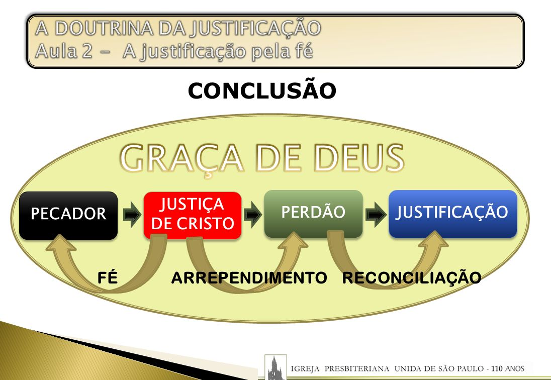 A DOUTRINA DA JUSTIFICAÇÃO Aula 2 - A justificação pela fé