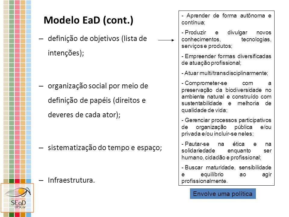 Modelo EaD (cont.) definição de objetivos (lista de intenções);