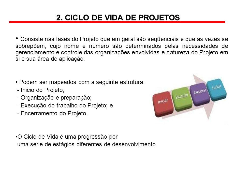 2. CICLO DE VIDA DE PROJETOS