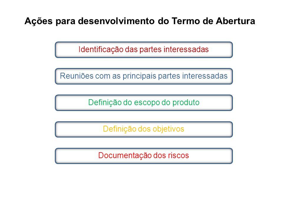 Ações para desenvolvimento do Termo de Abertura