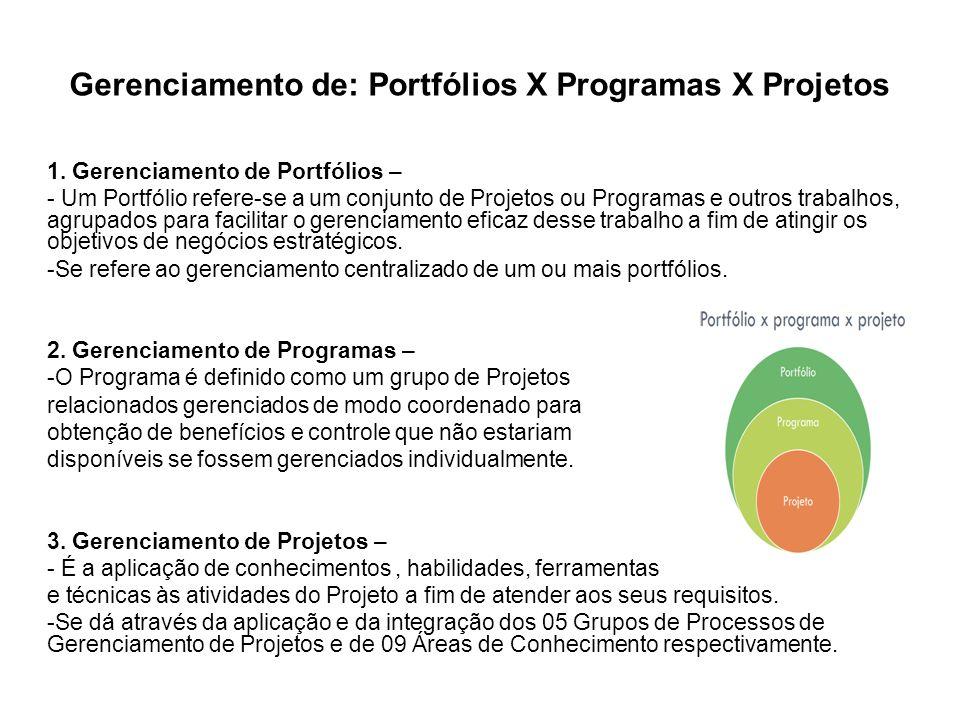 Gerenciamento de: Portfólios X Programas X Projetos