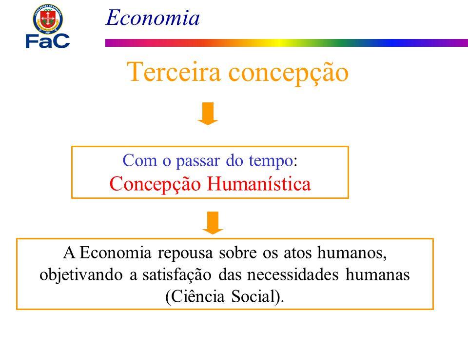 Concepção Humanística