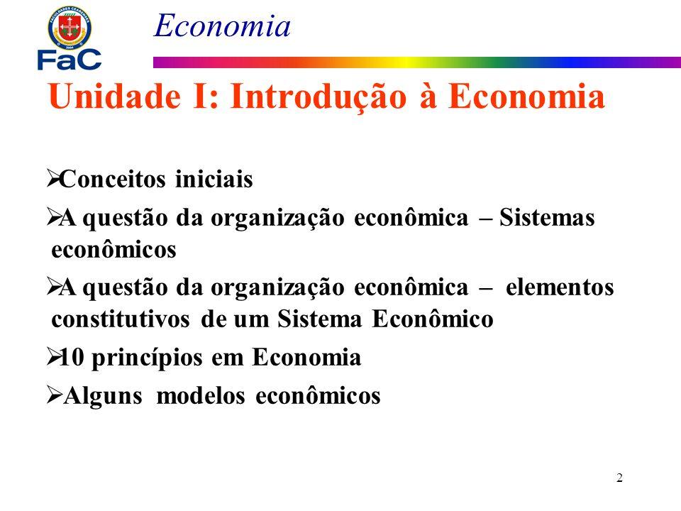 Unidade I: Introdução à Economia