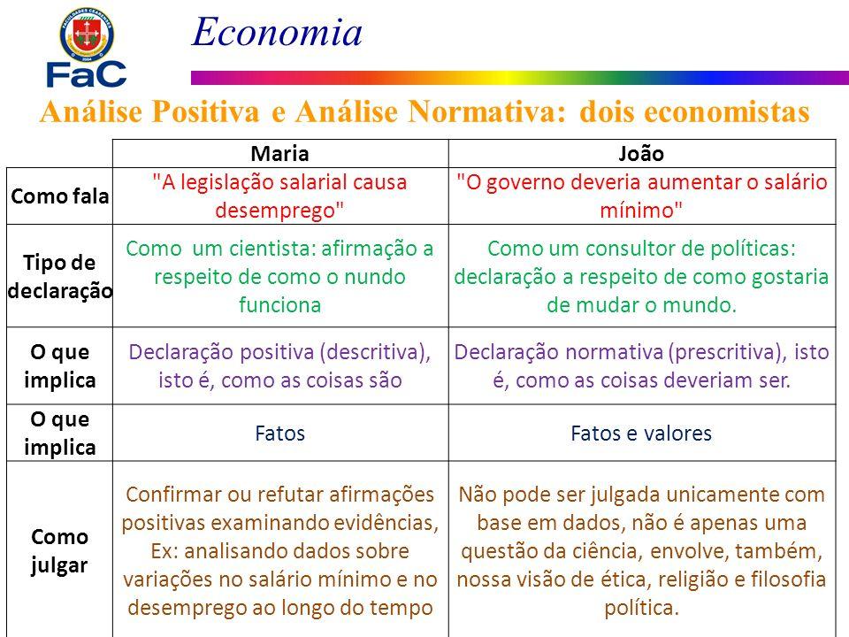 Análise Positiva e Análise Normativa: dois economistas