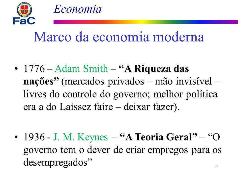 Marco da economia moderna