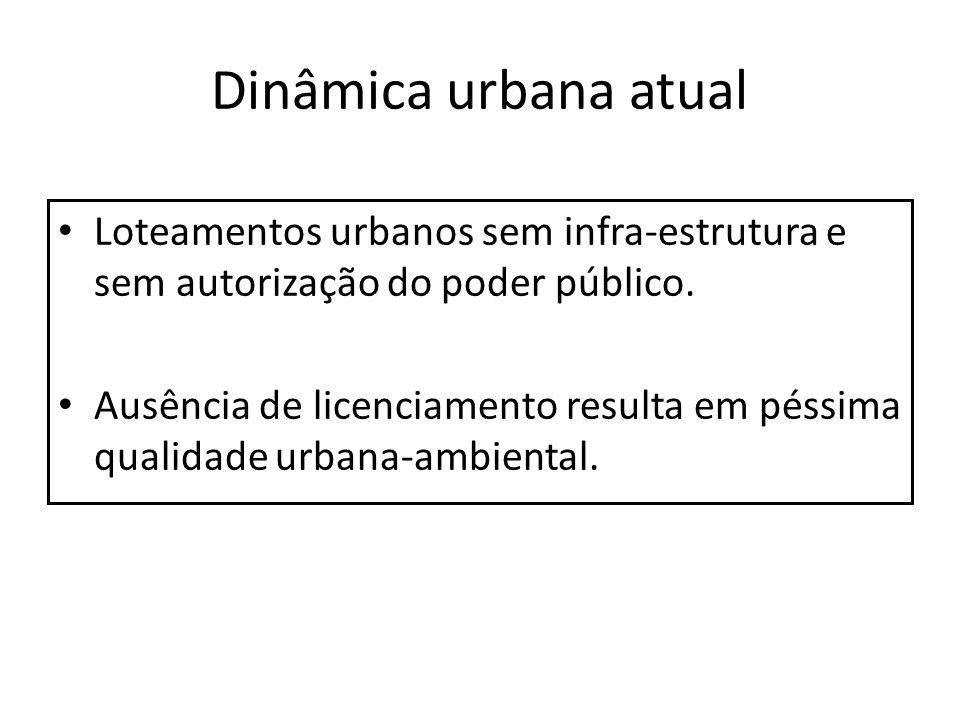 Dinâmica urbana atual Loteamentos urbanos sem infra-estrutura e sem autorização do poder público.