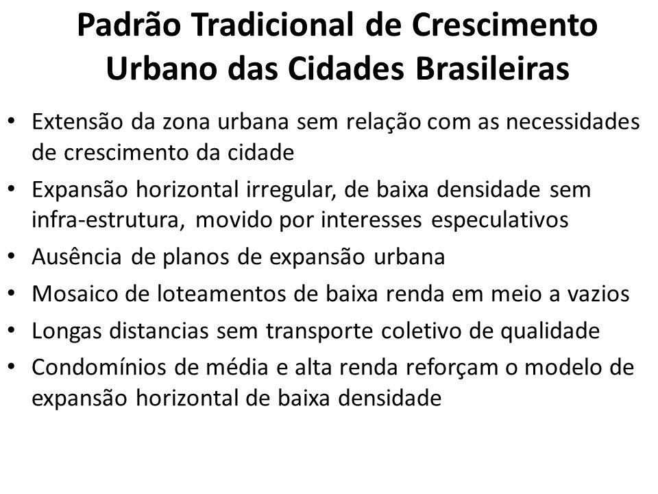 Padrão Tradicional de Crescimento Urbano das Cidades Brasileiras