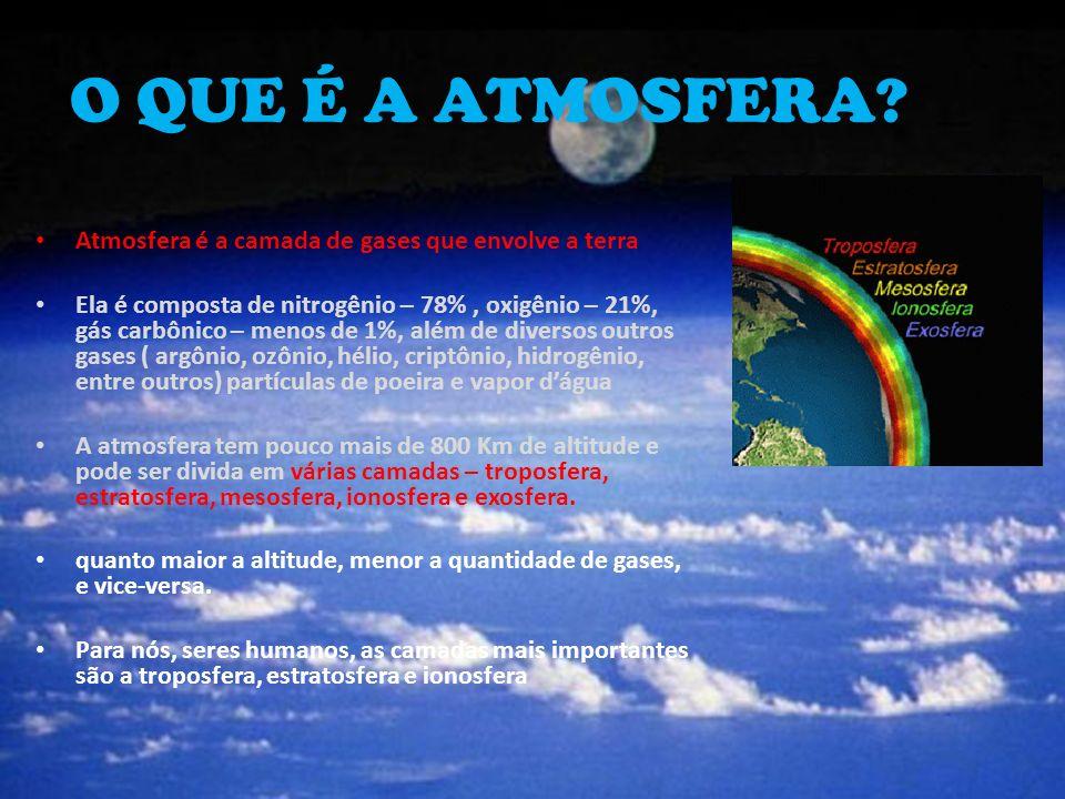 O QUE É A ATMOSFERA Atmosfera é a camada de gases que envolve a terra