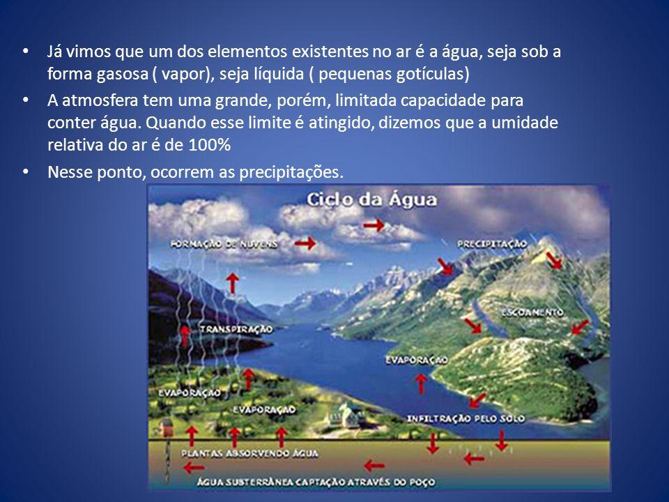 Já vimos que um dos elementos existentes no ar é a água, seja sob a forma gasosa ( vapor), seja líquida ( pequenas gotículas)