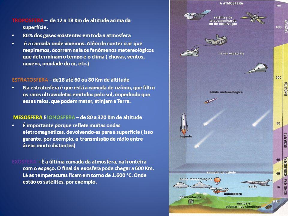 TROPOSFERA – de 12 a 18 Km de altitude acima da superfície.