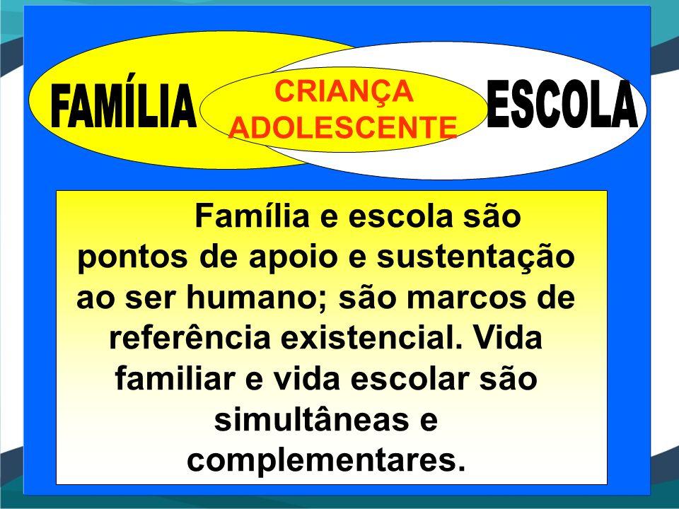 FAMÍLIA ESCOLA CRIANÇA ADOLESCENTE