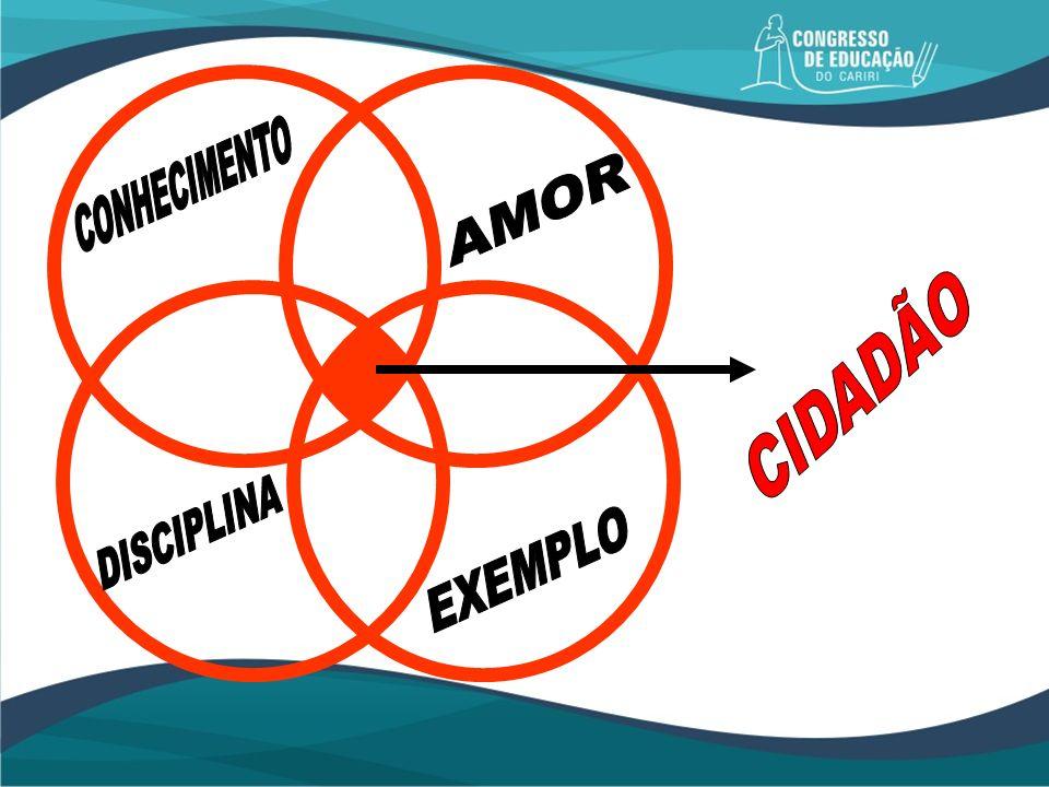 CONHECIMENTO AMOR CIDADÃO DISCIPLINA EXEMPLO
